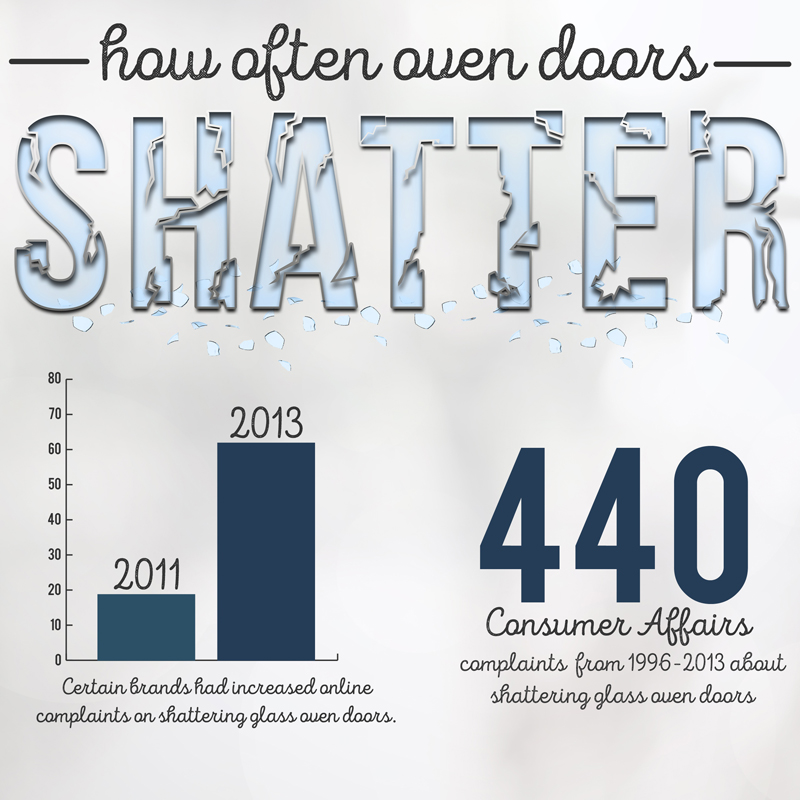 How Often Glass Oven Doors Explode And Shatter