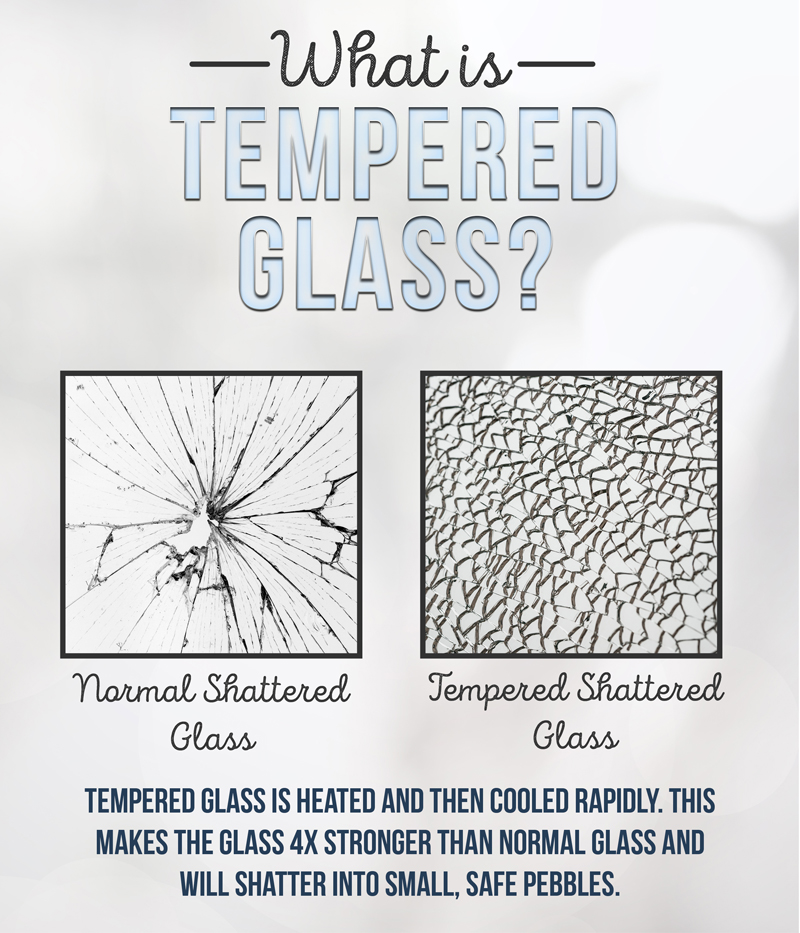 What Is Tempered Glass
