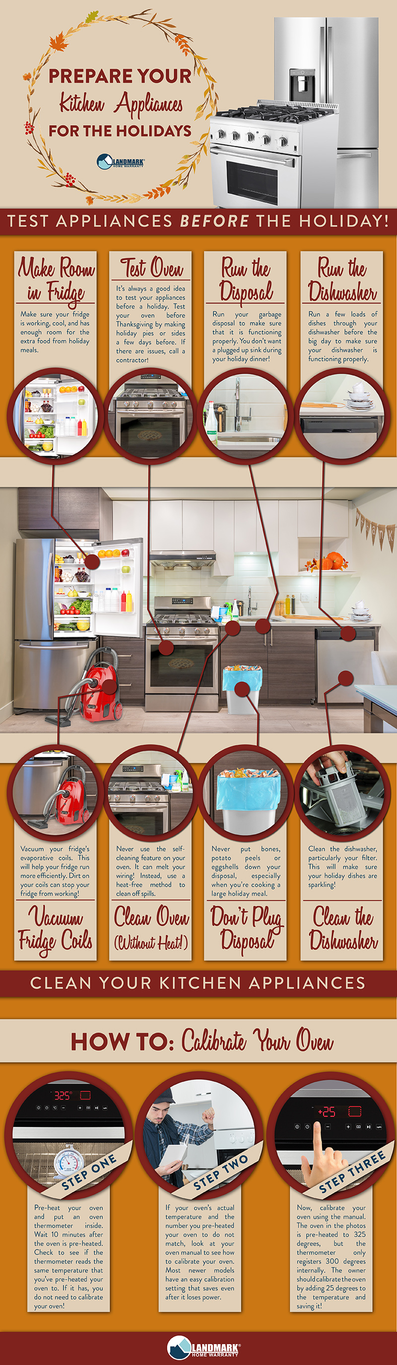 Full infographic about how to prepare your kitchen appliances for the holiday season.