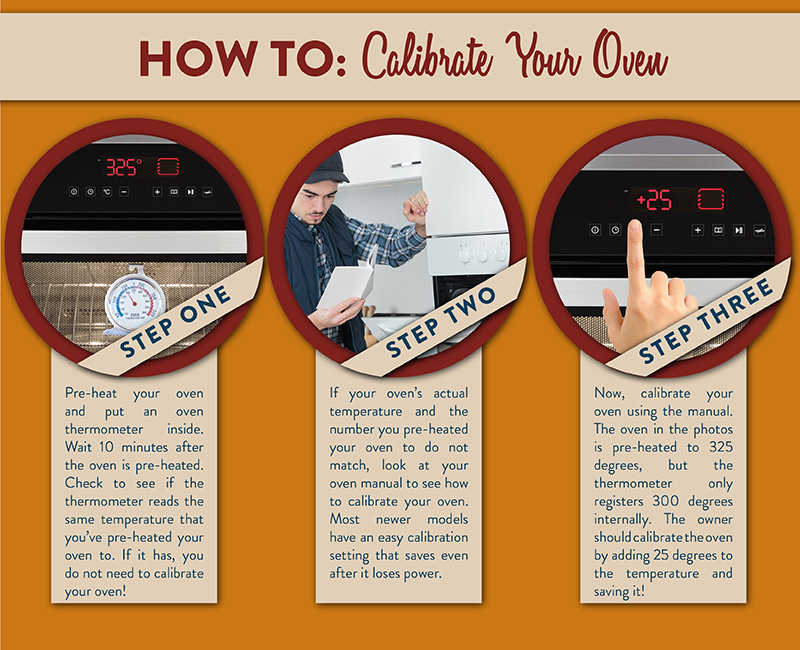 How to make sure that your oven is heating to the correct temperature.