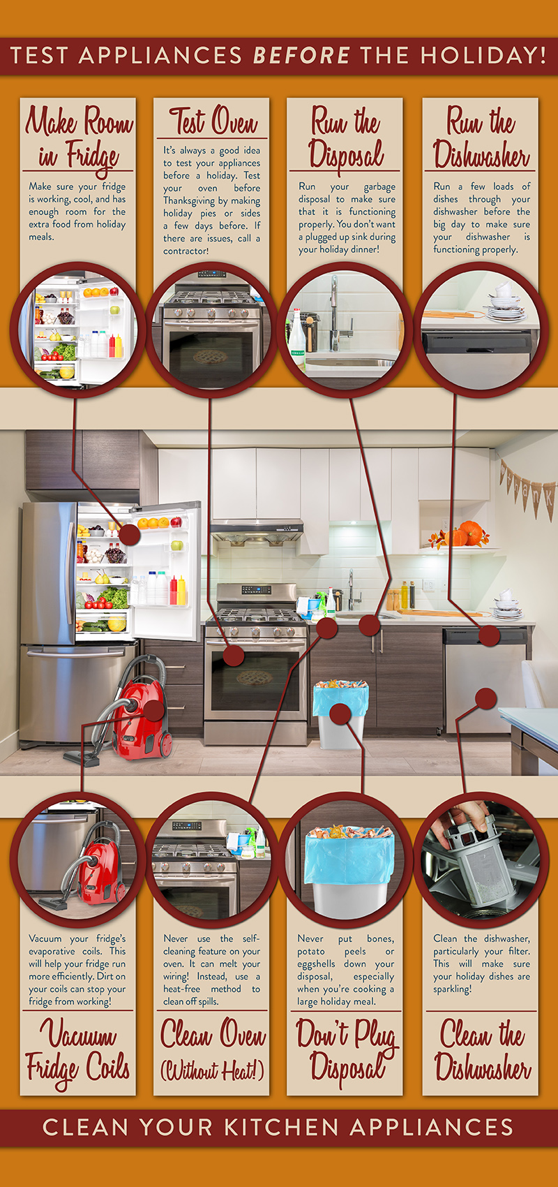Clean and test your kitchen appliances before the holiday season.