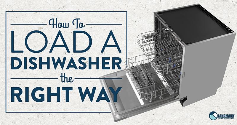 Learn how to load a dishwasher the right way with this infographic.