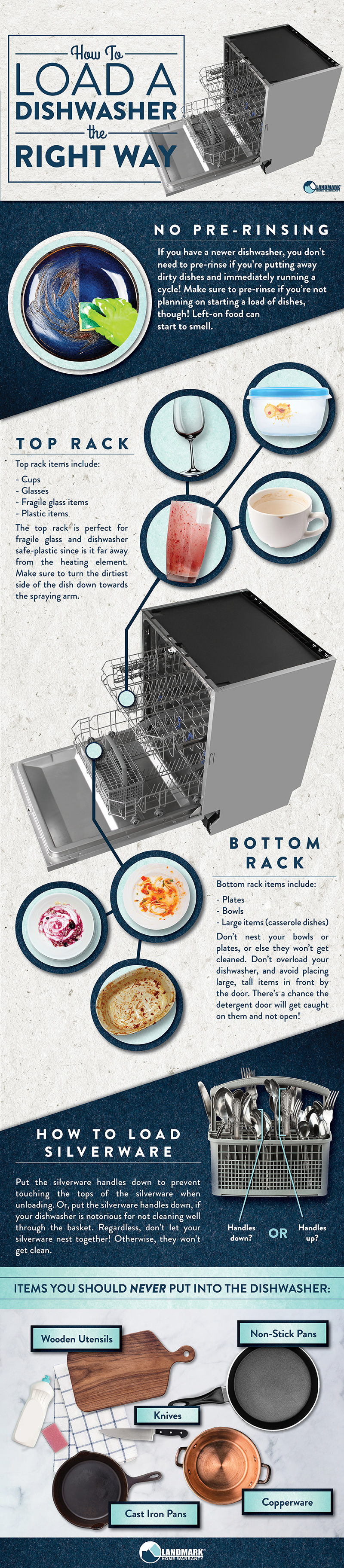 Full infographic on how to properly load a dishwasher.