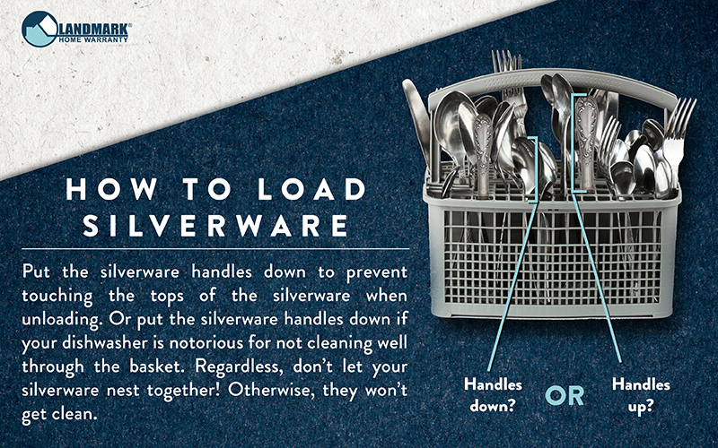 The best way to load your silverware is up for debate, but one thing is clear: don't nest it together.