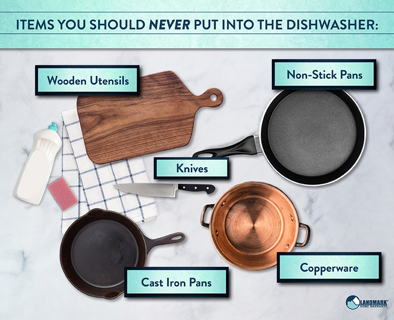 Never load copperware, cast iron, wooden utensiles, knives or nonstick pans in the dishwasher.