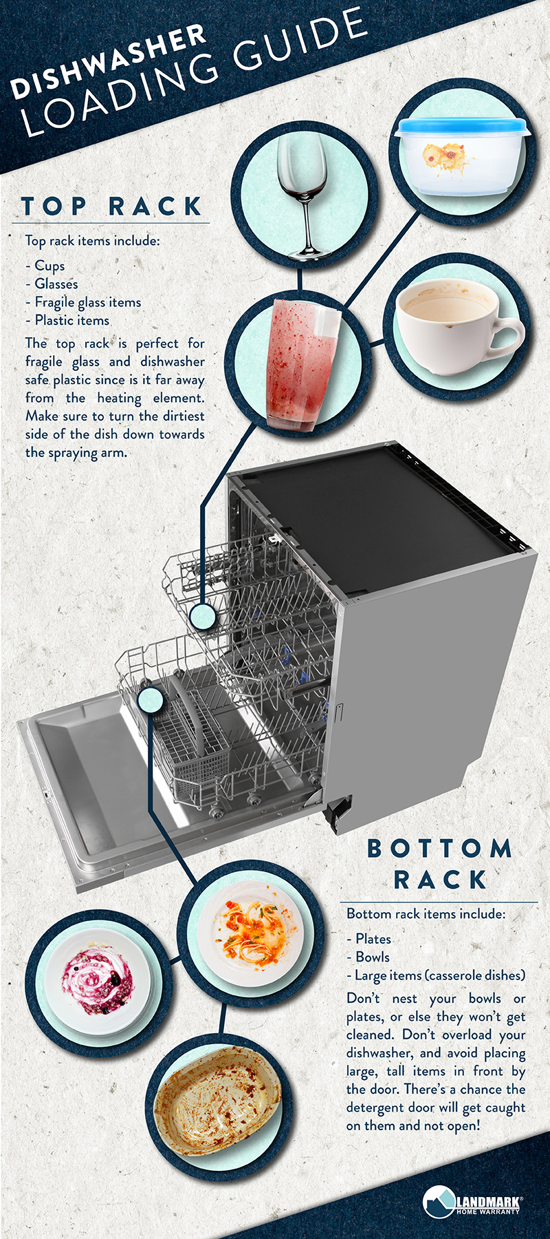 Which rack you should load your dishes on depending on their material.