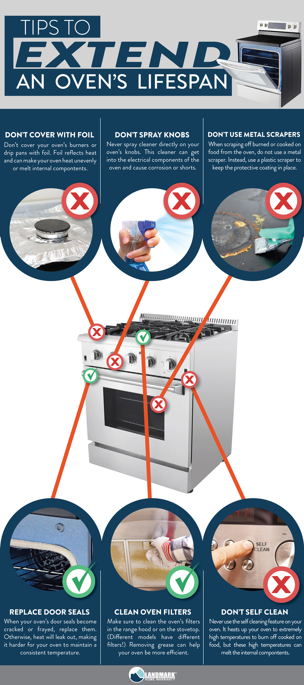 These tips will help your oven to run for its entire intended lifespan.