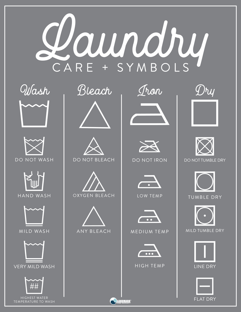 The definition of each of the laundry symbols on your clothing.
