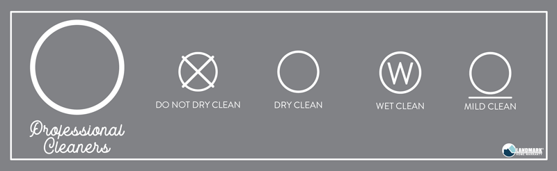 What the circle symbol means on your laundry.