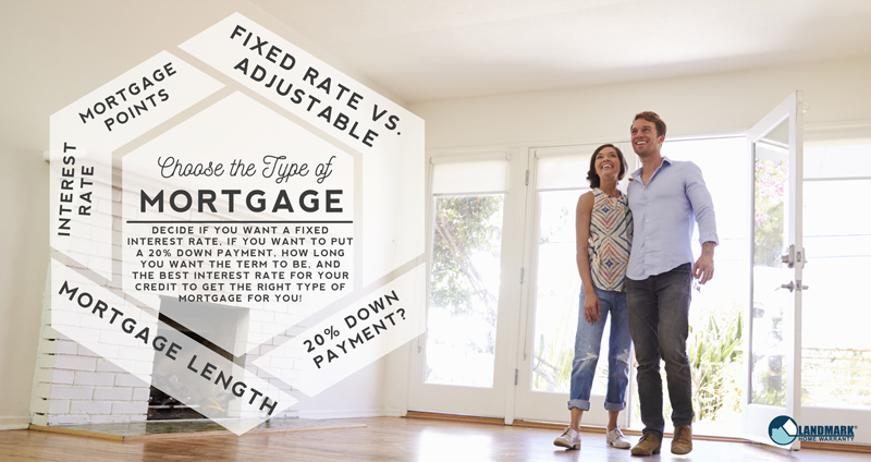 Find the right type of mortgage for you and your home.