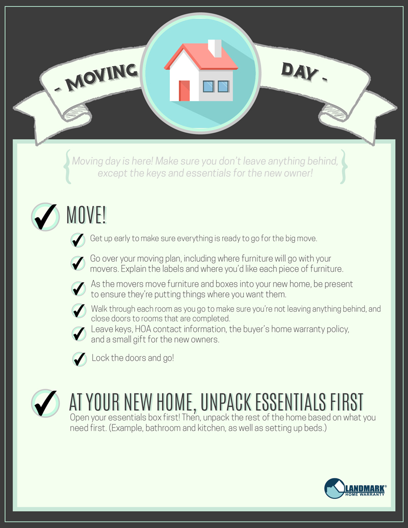 image about Printable Moving Checklist identified as Printable, All Inclusive Relocating Listing