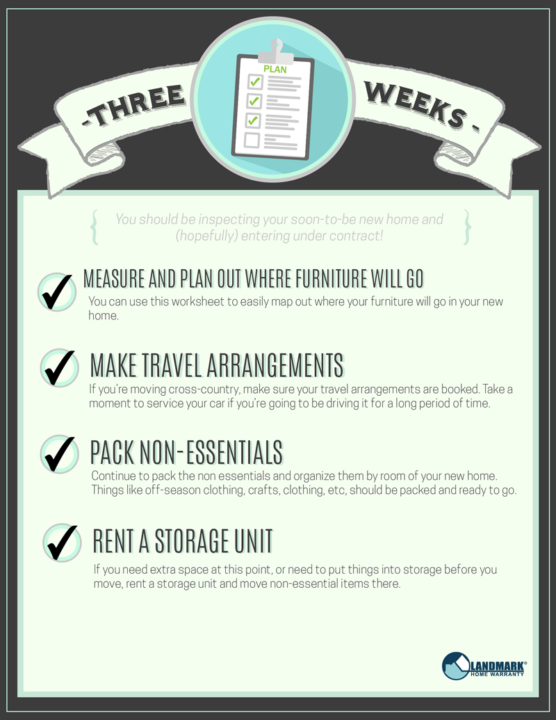 Learn what to pack three weeks before moving. Download the interactive moving checklist here.