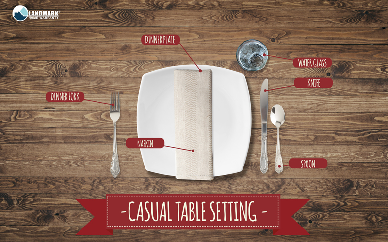 How to set your table for a casual dinner.
