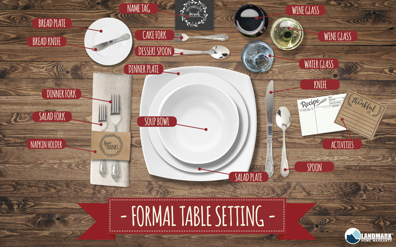 How to set your table for a formal dinner.