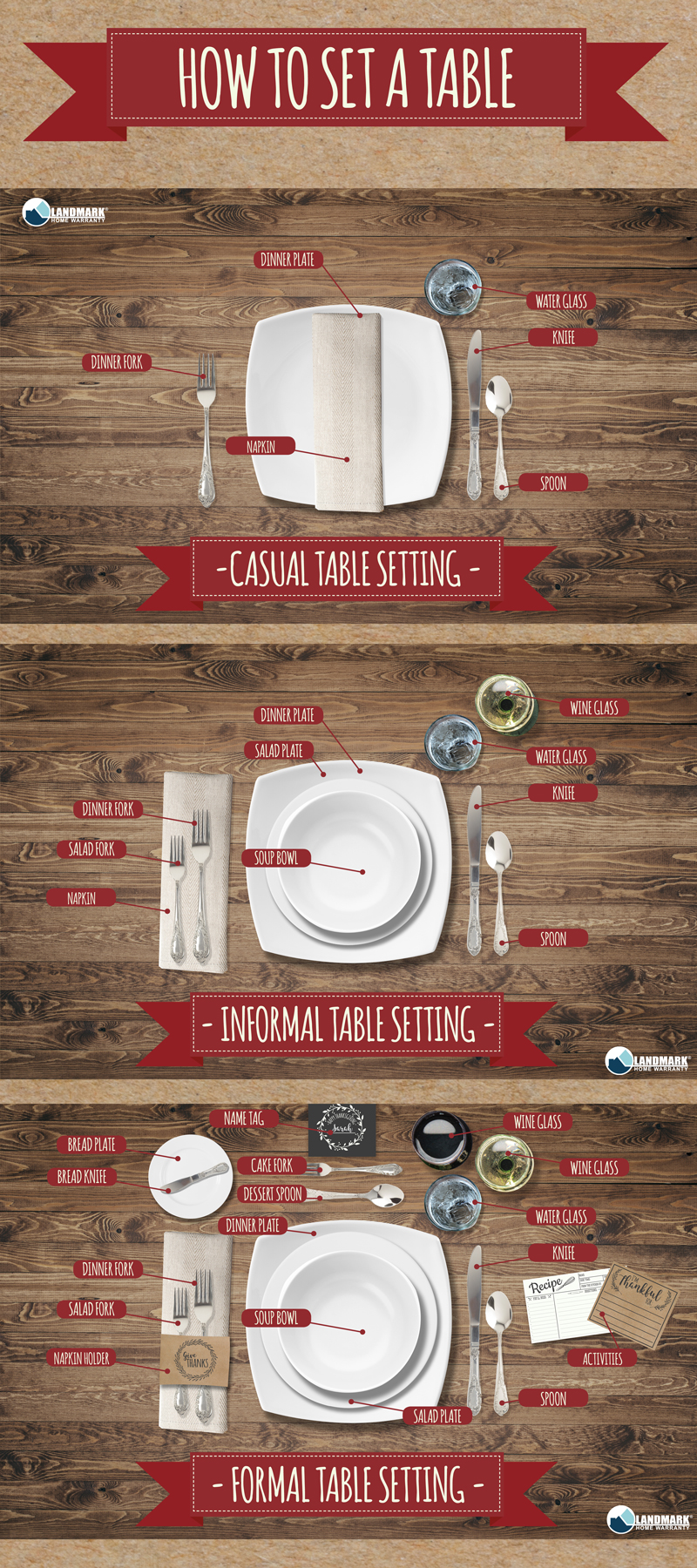 How to set your table for a casual, informal, and formal dinner.