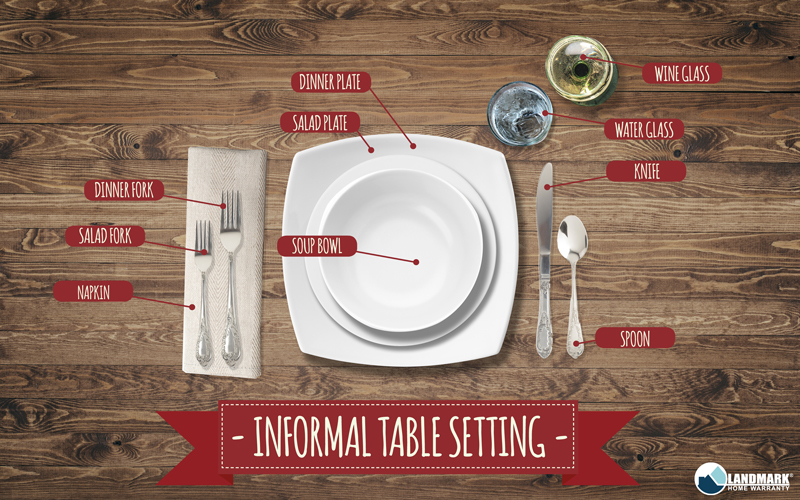 How to set your table for an informal dinner.
