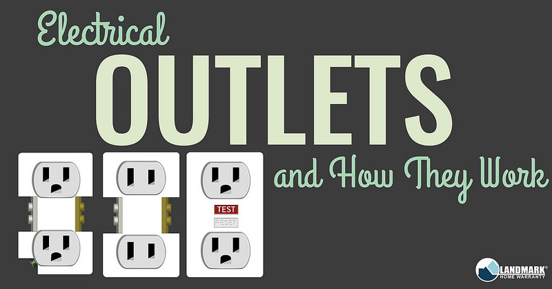 Learn about the different types of electrical outlets that there are and how each of them work.