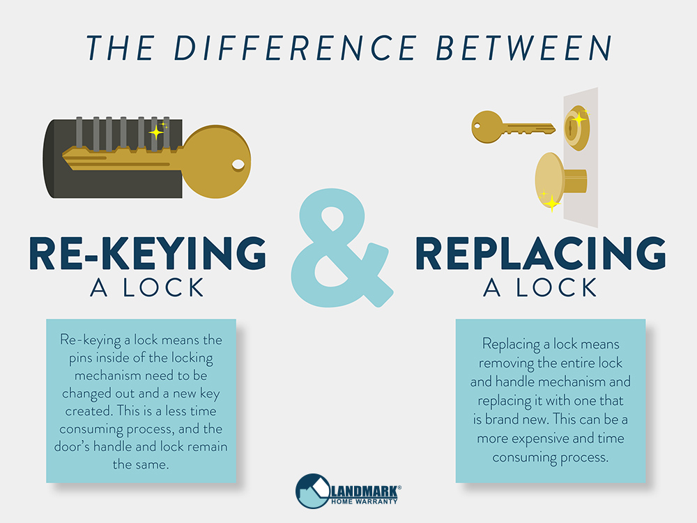 What is the difference between re-keying and replacing a lock?