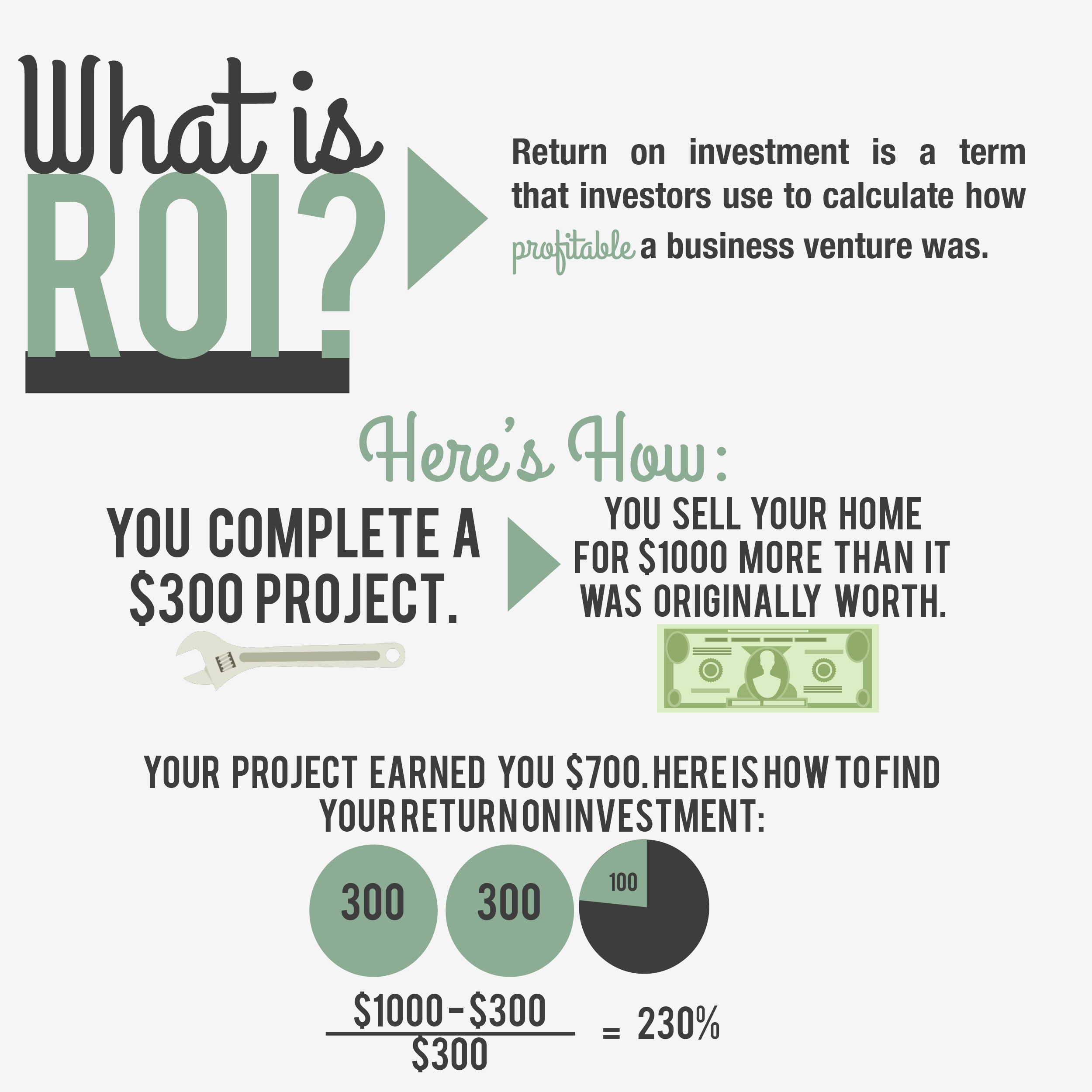 Home Improvement Roi: Home Improvements With The Highest ROI