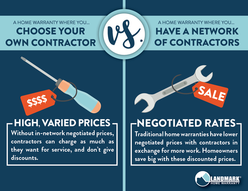 A Home Warranty Where You Choose Your Own Contractor Choose Again