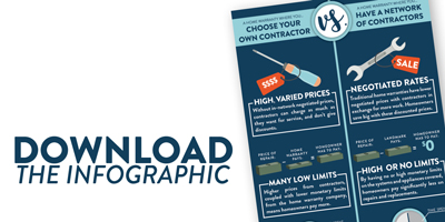 Download the full infographic.
