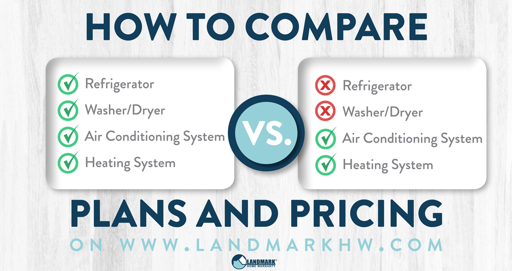 Learn how to easily compare Landmark's home warranty plans with this step-by-step guide.