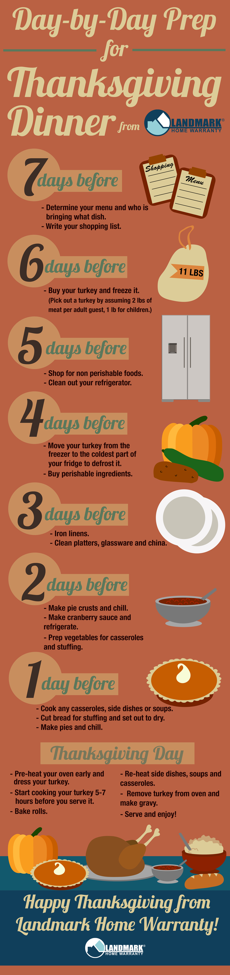 Download this graphic on how to prep your Thanksgiving dinner day by day.