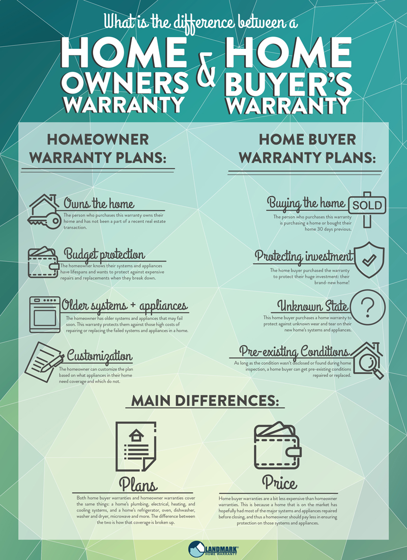 Infographic that explains the differences between a home owner warranty and home buyer's warranty.