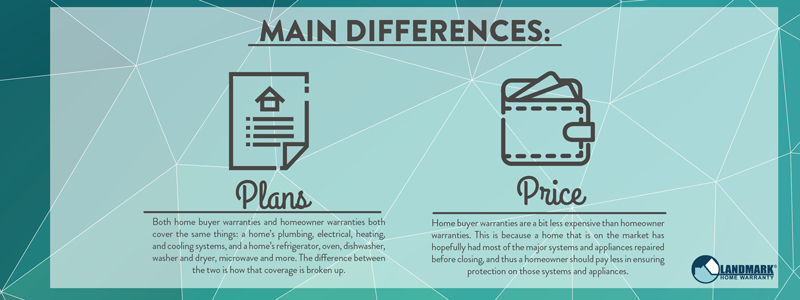 The two main differences with homeowner warranties and home buyer warranties.
