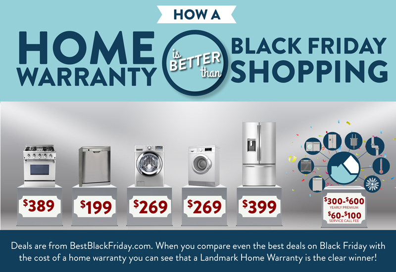 Getting A Home Warranty Is Better Than Shopping On Black Friday