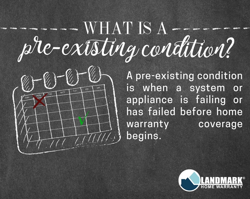 What is a pre-existing condition in the terms of a home warranty?