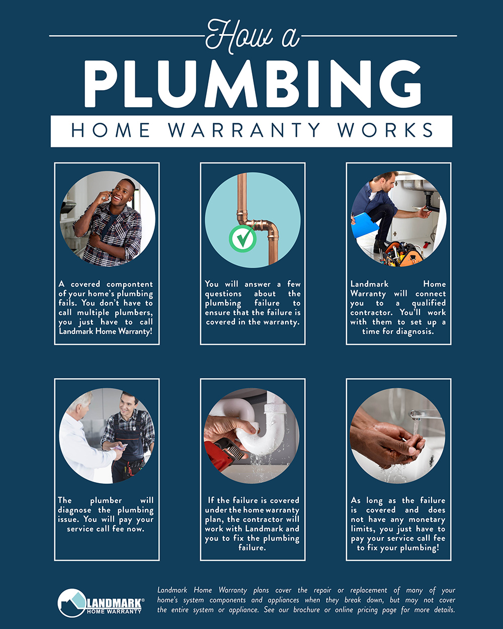 How a plumbing home warranty plan helps protect your home's plumbing system.