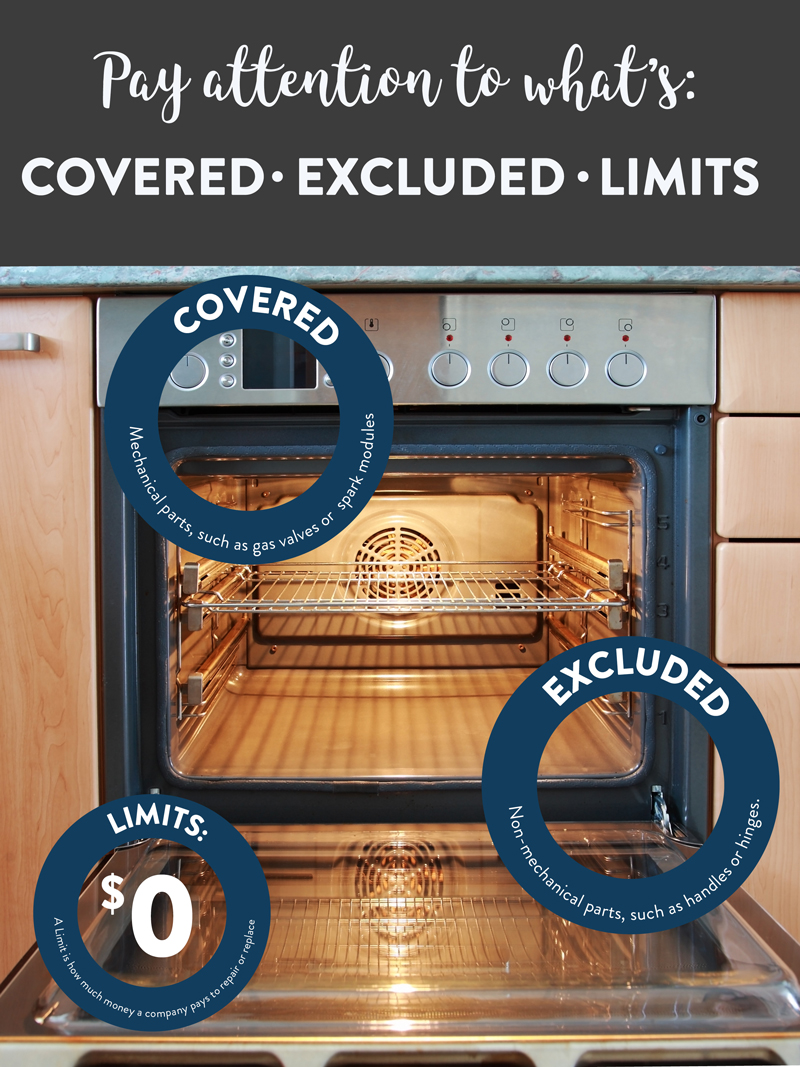 Learn more about what is covered, excluded and what limits there are in your home warranty.