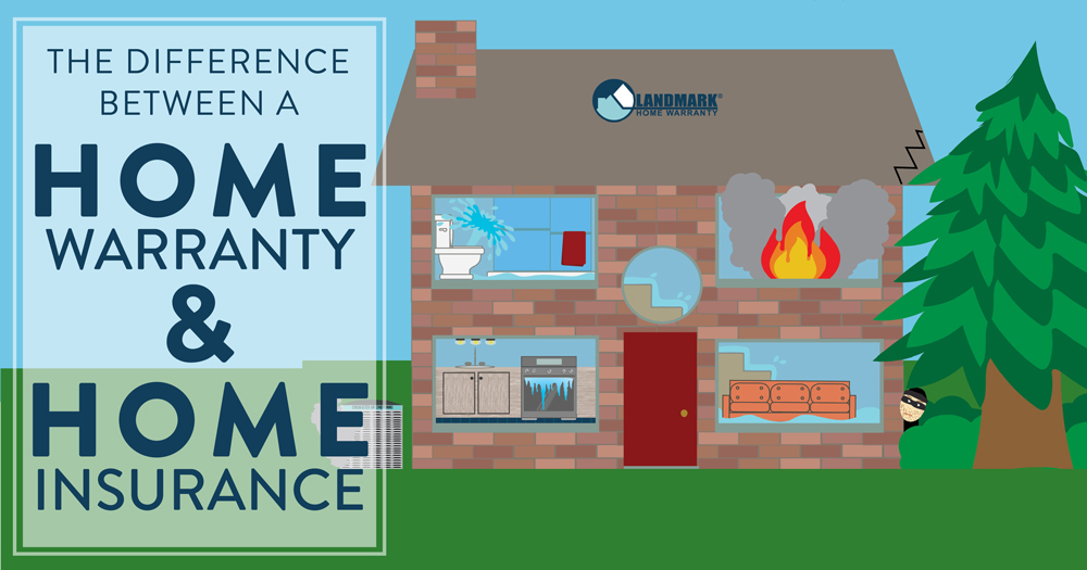 A Home Warranty And Home Insurance What S The Difference