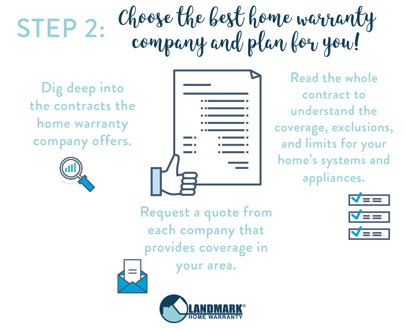 Comparing coverage, exclusions, and limits for each home warranty plan will help you to find the best fit for you and your needs.