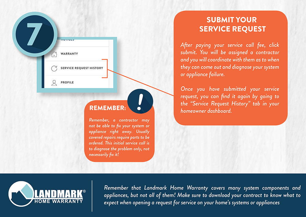 You have submitted your service request on Landmark Home Warranty's website.