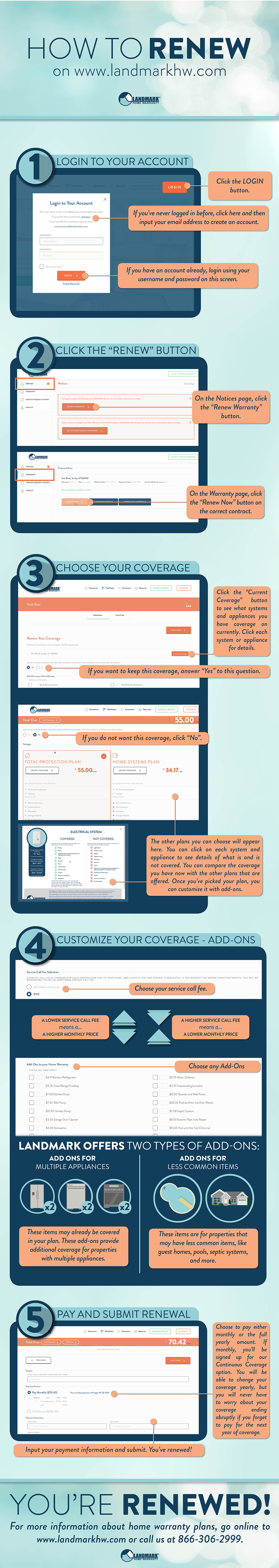 How to renew your home warranty coverage with Landmark Home Warranty full infographic.