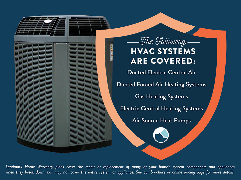 The items that are covered under an HVAC home warranty plan.