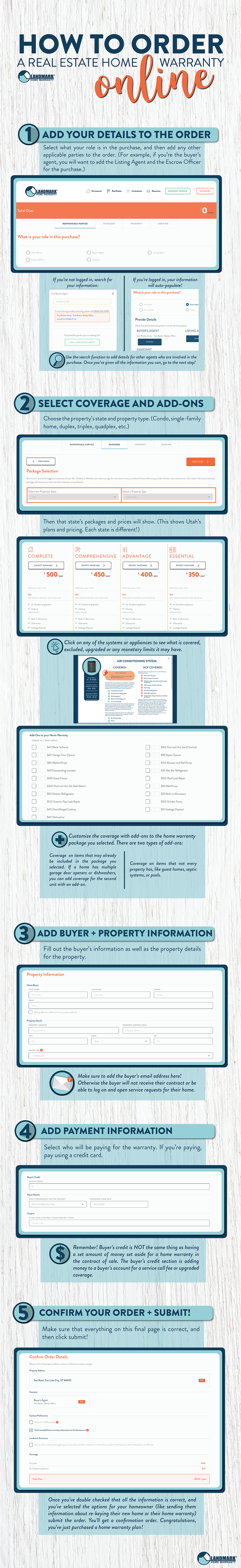 Full infographic on how to order a home warranty plan for real estate.