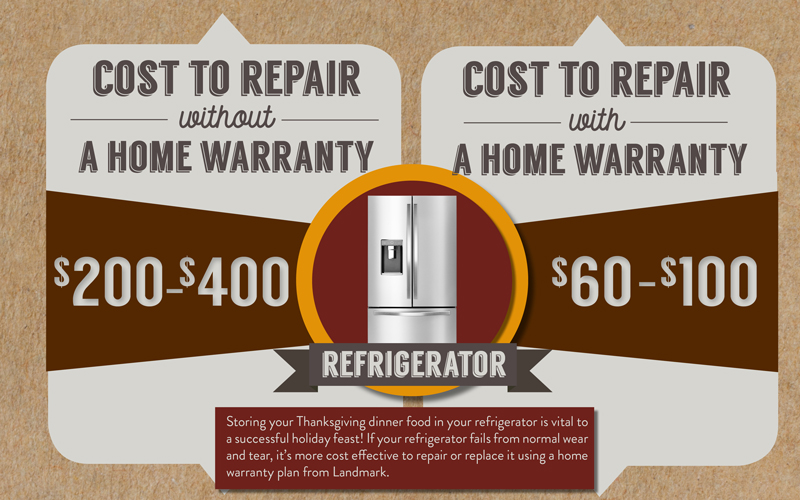 Learn the cost to repair your fridge with and without a home warranty here.