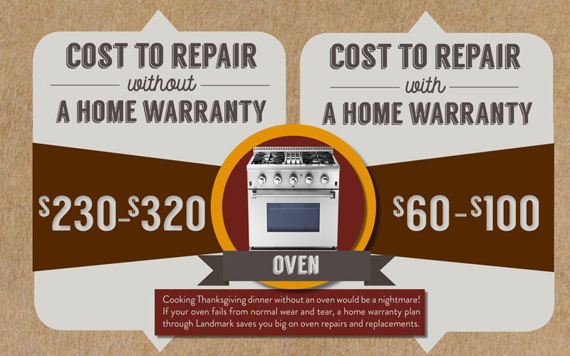 Learn the cost to repair your oven with and without a home warranty here.