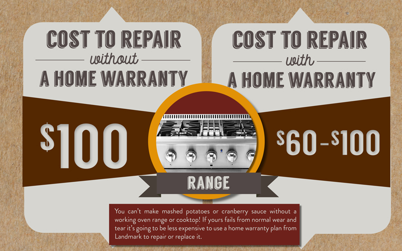 Learn the cost to repair your range with and without a home warranty here.