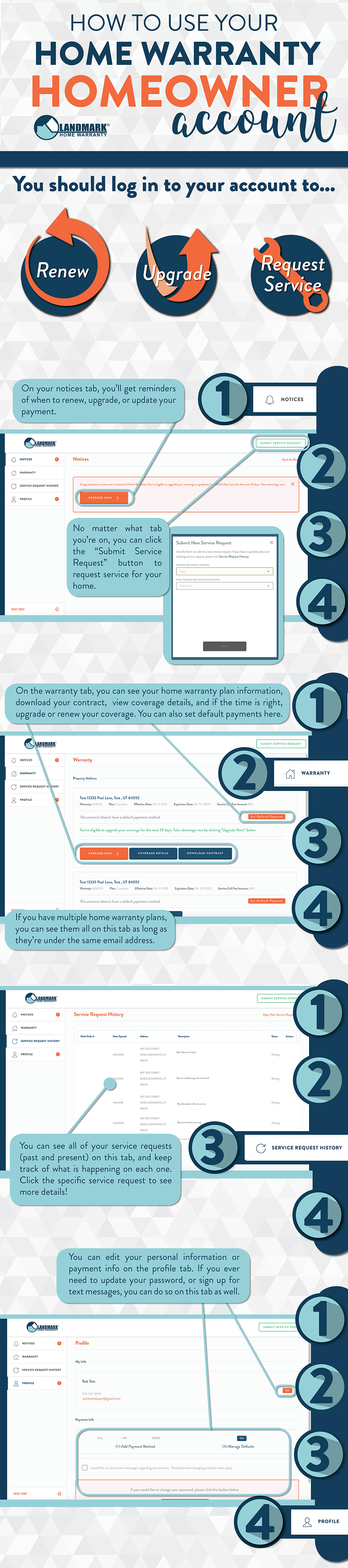 How to use a Landmark Home Warranty account online full infographic.