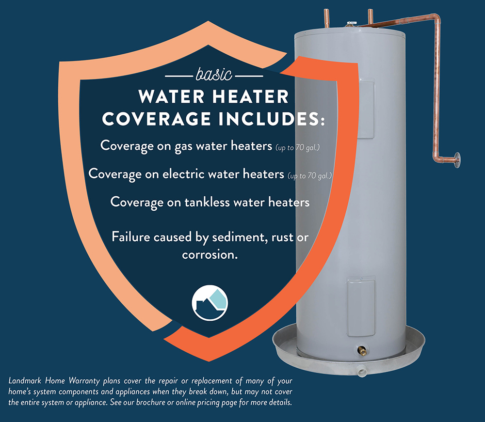 What is covered under a water heater warranty plan.