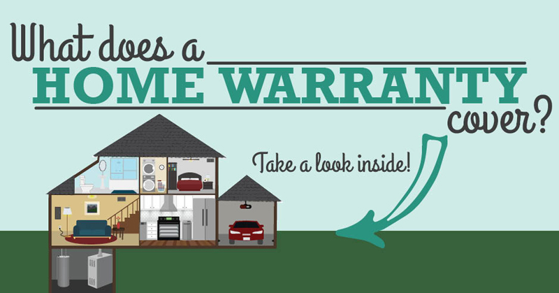 image linking to the blog what does a home warranty cover