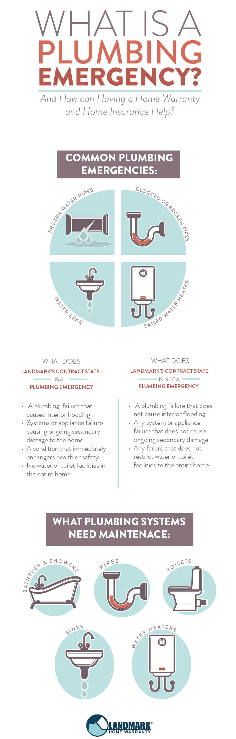 infographic explaining what is and what is not considered a plumbing emergency