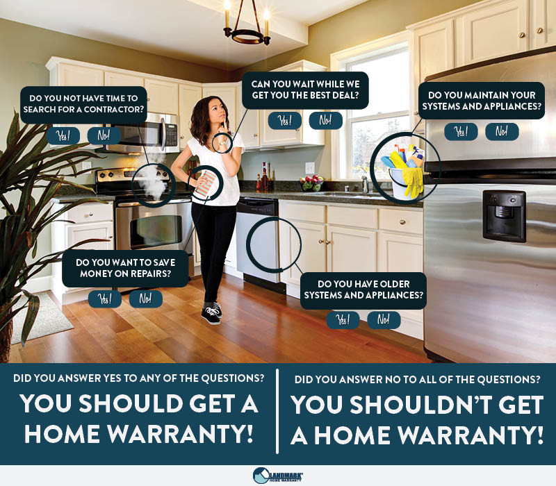 infographic explaining all of the questions Landmark suggests their homeowners to ask before buying a home warranty