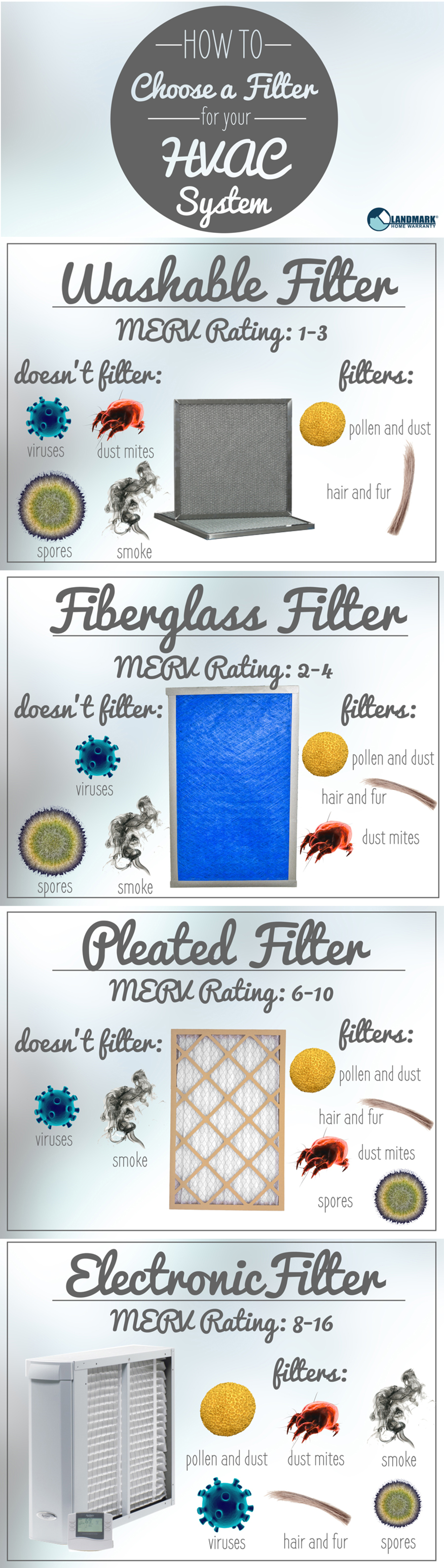 Find which HVAC filter is best for you and your HVAC unit with this infographic. Free download!
