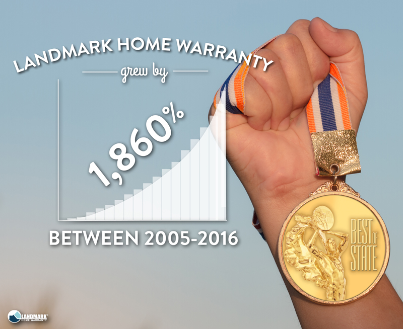 Landmark Home Warranty grew over 1800% between 2005-2016.