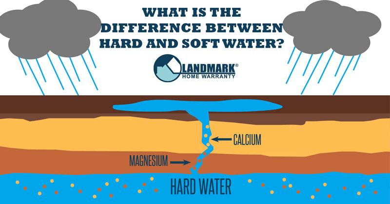 What is the difference between hard water and soft water?